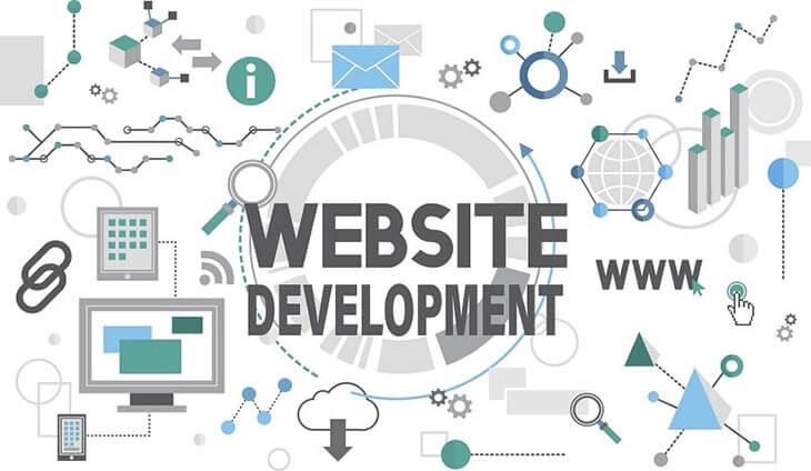 web development xtremeprogrammers